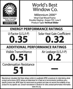 Understanding Window Rating Terms